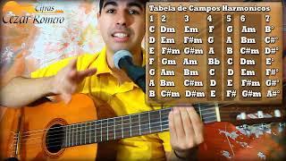 getlinkyoutube.com-Aula de Violão Campo Harmônico para Iniciantes 01