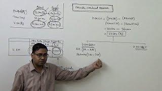 Variable Overhead Variance Analysis ~ Standard Costing #4 [For CA/CS/CMA/M.Com/B.Com] width=