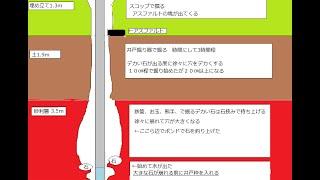 getlinkyoutube.com-続 井戸掘り