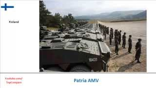 getlinkyoutube.com-FNSS Pars Vs Patria AMV, personnel carriers specifications