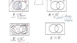 a union b complement venn diagram four circle venn diagram