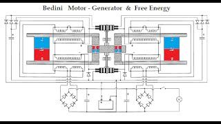 getlinkyoutube.com-Motor - Generator Bedini -  How does it work