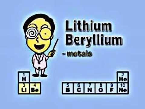 how to learn the periodic table