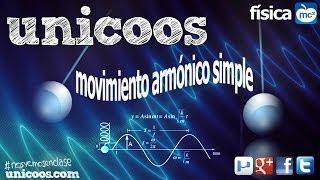 Imagen en miniatura para FISICA Movimiento Armonico Simple