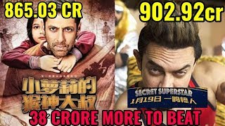 BAJRANGI BHAIJAAN BOX OFFICE COLLECTION DAY 18 | CHINA | SALMAN KHAN | NEED 38 CR MORE TO BEAT SS