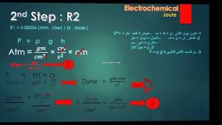 getlinkyoutube.com-إعدادي هندسة المنصورة - إثبات الثابت العام للغازات R