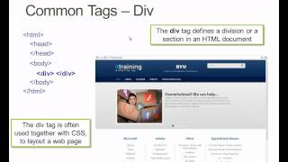 Understanding HTML: Overview of Common Tags