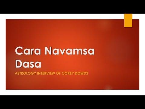 Cara Navamsa Dasa In Astrology