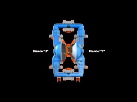 Wilden  - How Air-Operated Double-Diaphram Pumps Work