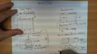 getlinkyoutube.com-Associative cache memory