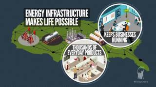 Energy Infrastructure Makes Life Possible