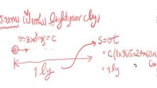getlinkyoutube.com-[Physics2] Special Relativity สัมพัทธภาพ Part 1/2 by Clipvidva.com