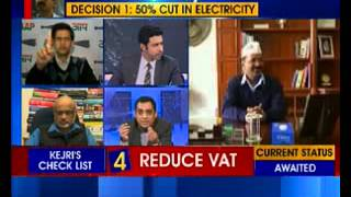 On NewsX 'Nation at 9' Debate on #AAPraj: Good politics, bad economics?