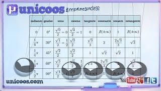 Imagen en miniatura para Razones trigonometricas de 0, 30, 45, 60, 90, 180, 270 y 360º