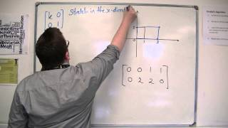 AQA Further Pure 1 (FP1) 3.08 Matrix Transformations: Stretches and Enlargements