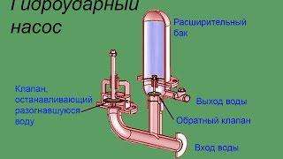 getlinkyoutube.com-Гидроударный насос. Water Pump.  Ram Pump. Водяной насос