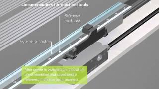 getlinkyoutube.com-Linear Encoders for Machine Tools
