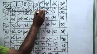 getlinkyoutube.com-প্রাথমিক গণিত : লেকচার-১৩ : মৌলিক সংখ্যা