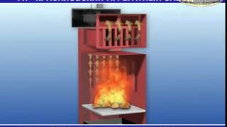 getlinkyoutube.com-Котел длительного горения  на дровах - простой, дешевый, экономный  Корди