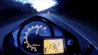 getlinkyoutube.com-Top Speed Cb300r