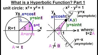 Calculus 2: Hyperbolic Functions (1 of 57) What is a Hyperbolic Function? Part 1
