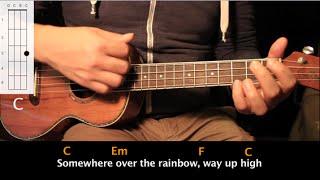"getlinkyoutube.com-Como tocar ""Somewhere Over The Rainbow"" - Tutorial Ukulele (Acordes) HD"