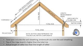 getlinkyoutube.com-ROOF FRAMING CALCULATIONS