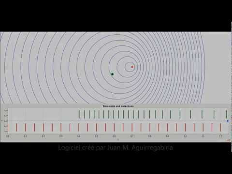 L'Effet Doppler - The Doppler Effect
