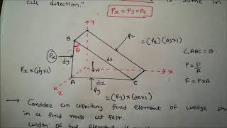 pascal law derivation