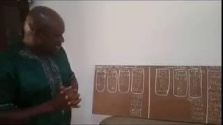 Fuyez le Faux prophète BAMBA IBA Partie 1