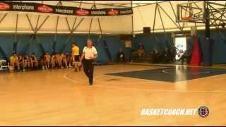 getlinkyoutube.com-Basket Coach: concetti difensivi - Coach Marco Calvani
