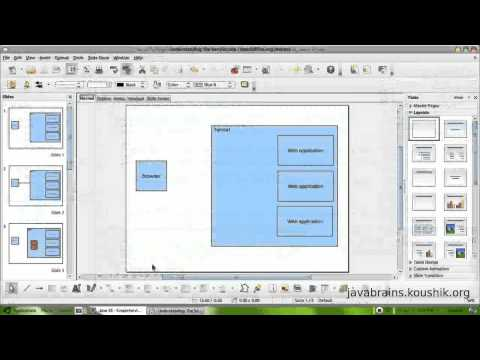 JSPs and Servlets Tutorial 03 - Understanding the Servlet