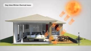 Passive Solar Design Principles