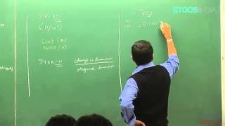 Elasticity by Chirag Kothari (CK) Sir (ETOOSINDIA.COM)