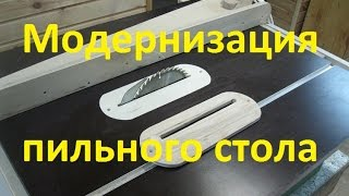 getlinkyoutube.com-Модернизация пильного стола. Saw table modernization