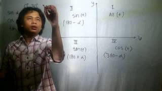 Dasar dasar trigonometri-part2