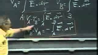 Elektrostatik Potansiyel Elektrik Enerjisi eV