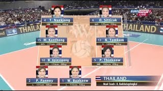 Thailand VS Japan : 2013 FIVB Women's World Grand Champions Cup
