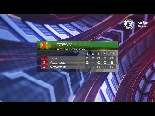 Previa: León vs Veracruz [Copa Mx]