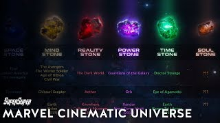 Complete History of Infinity Stones   Explained in HINDI