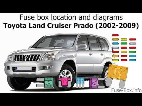 Fuse box location and diagrams: Toyota Land Cruiser Prado 120 (2002-2009)