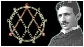 NIKOLA TESLA Vortex Math - Everything Adds to 9, 3 and 6
