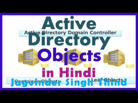 Active Directory in server 2008 Part 5 Active Directory Components in Hindi