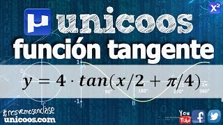 Imagen en miniatura para Representación de una función tangente
