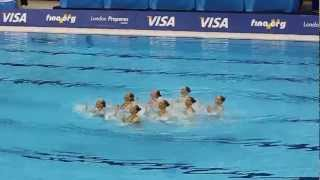 Russian Olympic Synchronised swimming 19/04/12