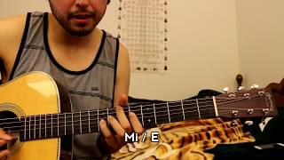 getlinkyoutube.com-Ariel Camacho - Hablemos - Tutorial - ACORDES - Como tocar en Guitarra