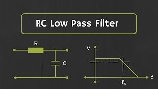 RC Low Pass Filter Explained width=