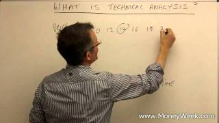 What is technical analysis in Indian stock market?  - Tutorials