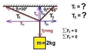 getlinkyoutube.com-Physics - Mechanics: Newton's Laws of Motion (19 of 20) Statics: Example 2