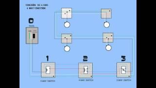 getlinkyoutube.com-conexion de cuatro vias